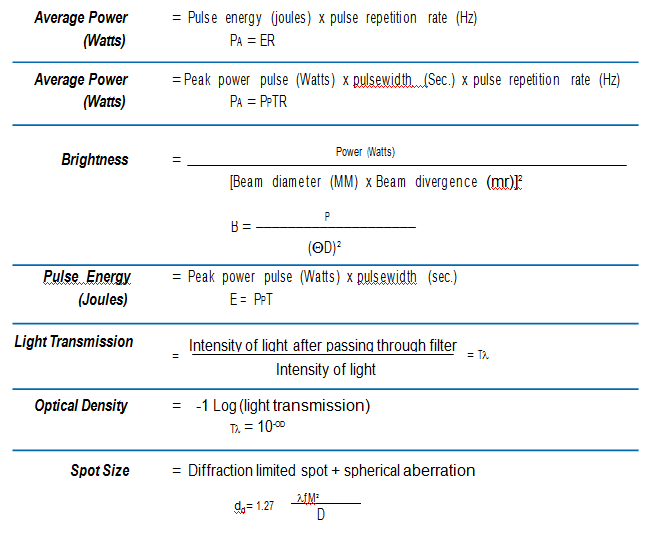Common Formulas for Laser Applications